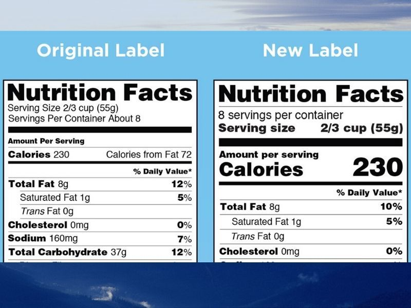 Healthy Minute: 'Nutrition Facts Label Changes 2020'