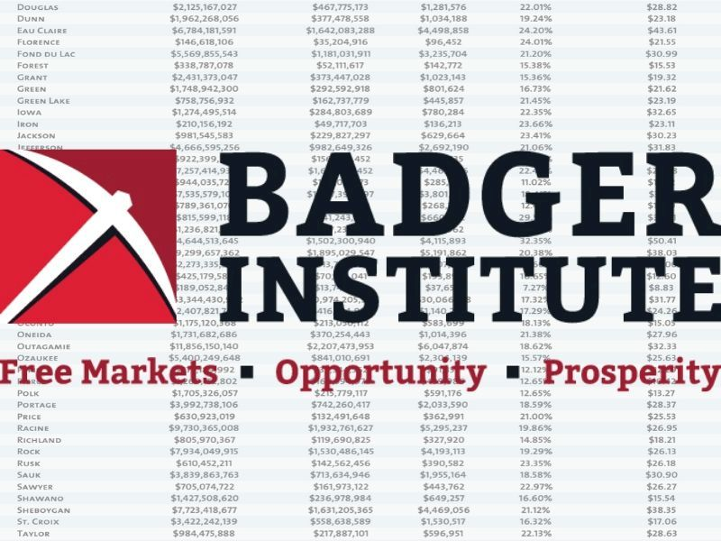 Badger Institute: The Cost Of Shutting Down Wisconsin's Economy