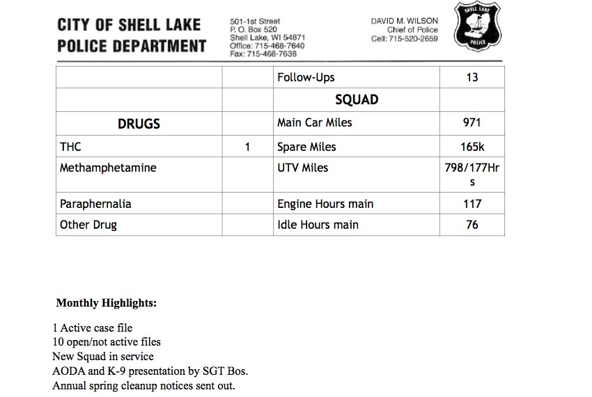 Shell Lake Police Monthly Report - Feb/Mar, 2017 | Recent