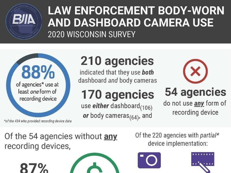 AG Kaul Releases Data On Use Of Body-Worn And Dashboard Cameras Amongst Law Enforcement