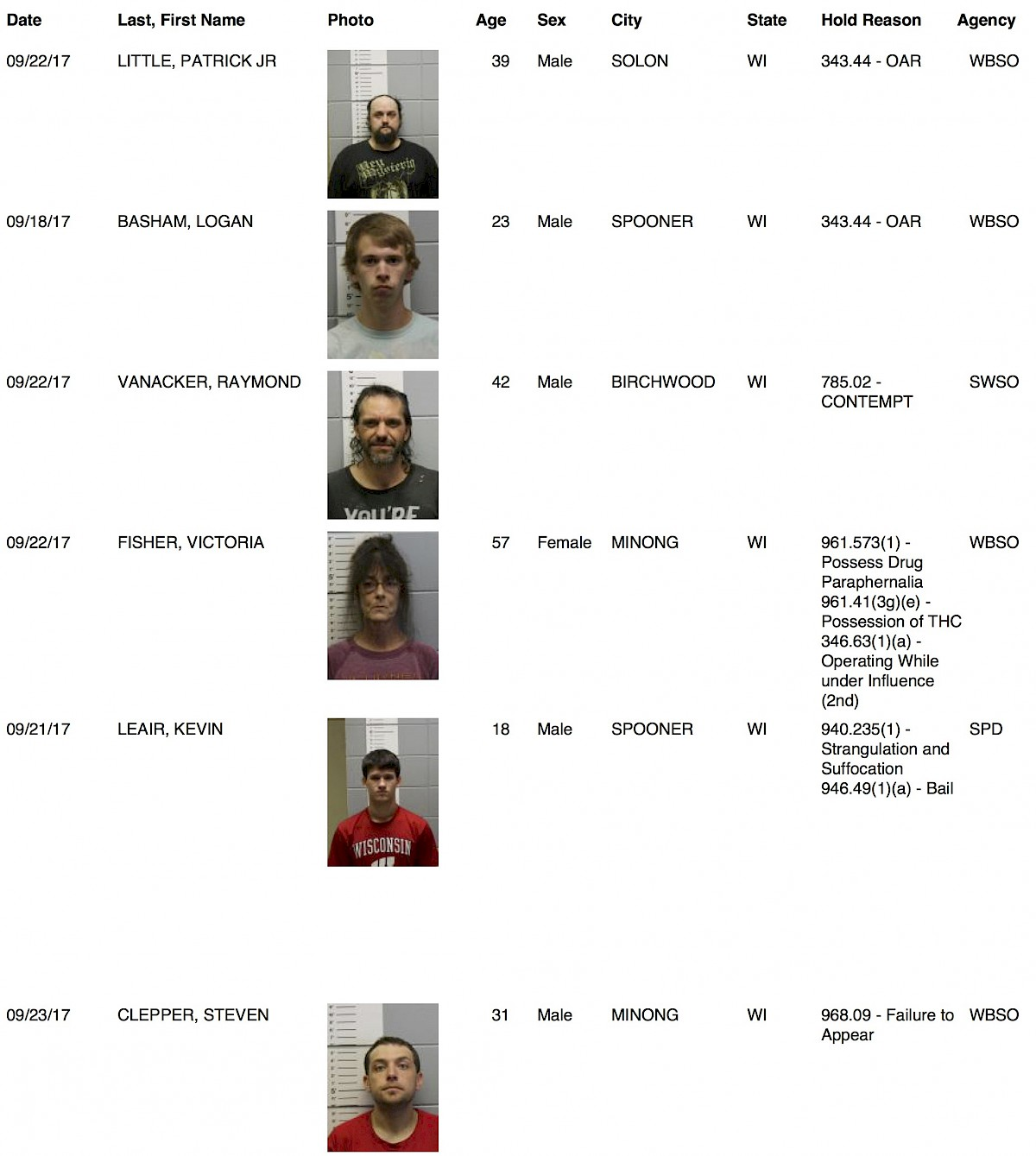 Washburn County Jail Bookings from 9/18 to 9/24 | Recent
