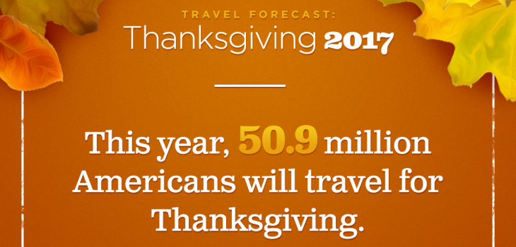 AAA: Projects Highest Thanksgiving Travel Volume in a Dozen Years