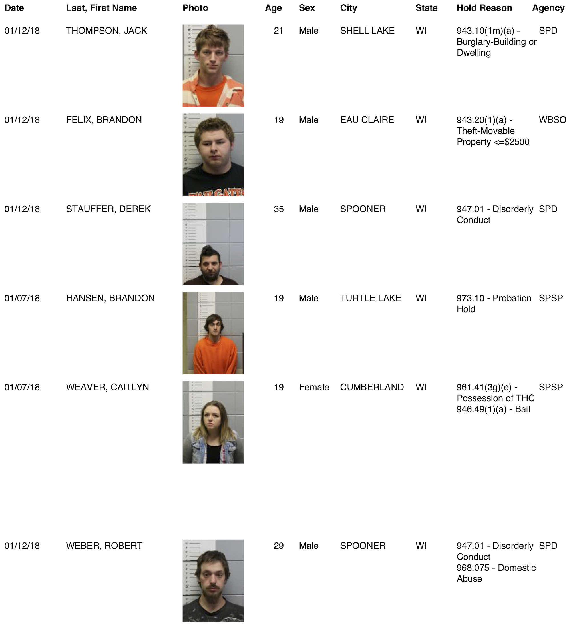 Hayward Jail Mugshots